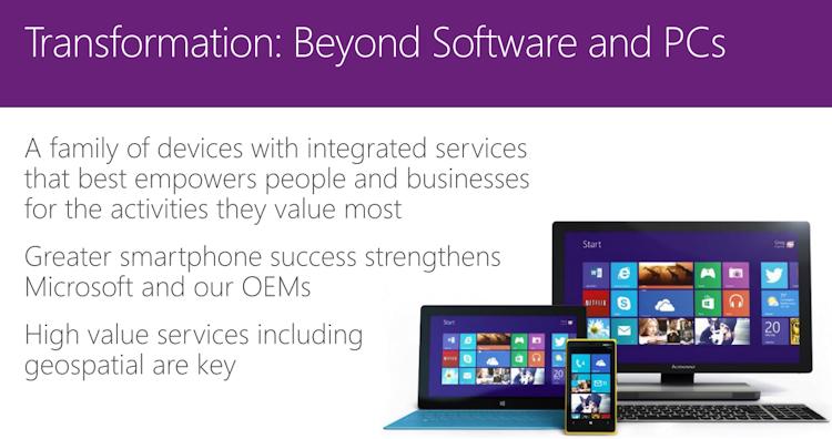 Microsoft slide