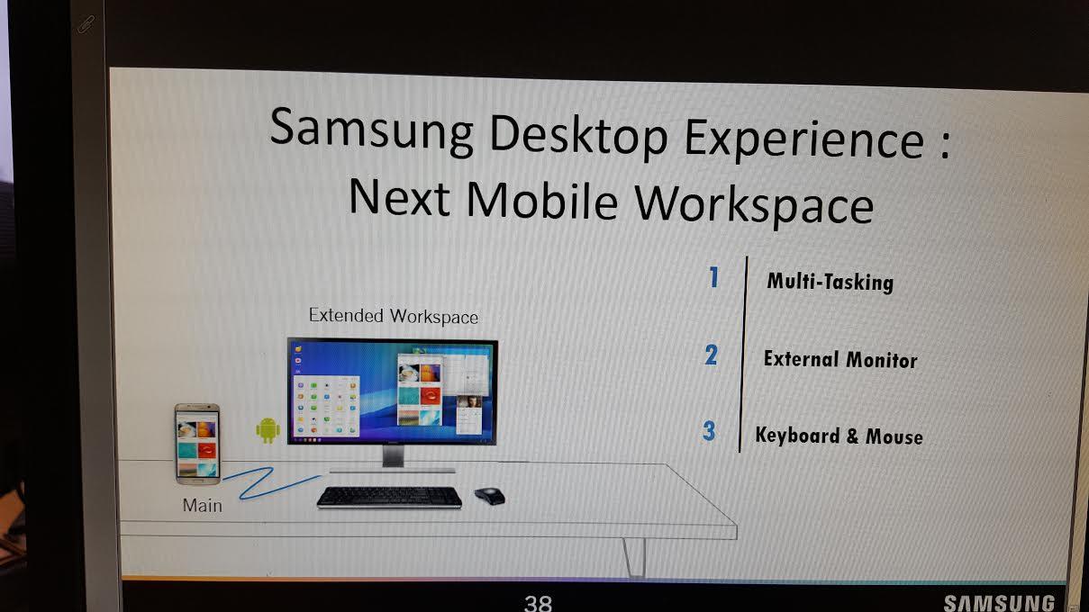 Samsung 'Continuum'