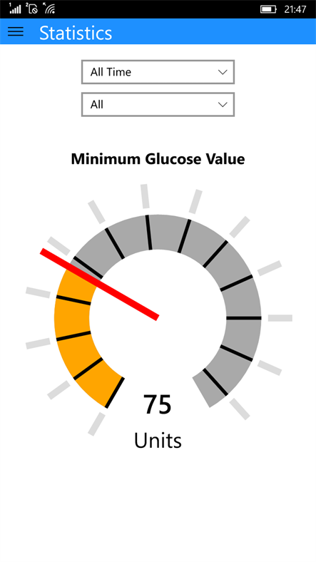 Screenshot, Diabetes Analyzer