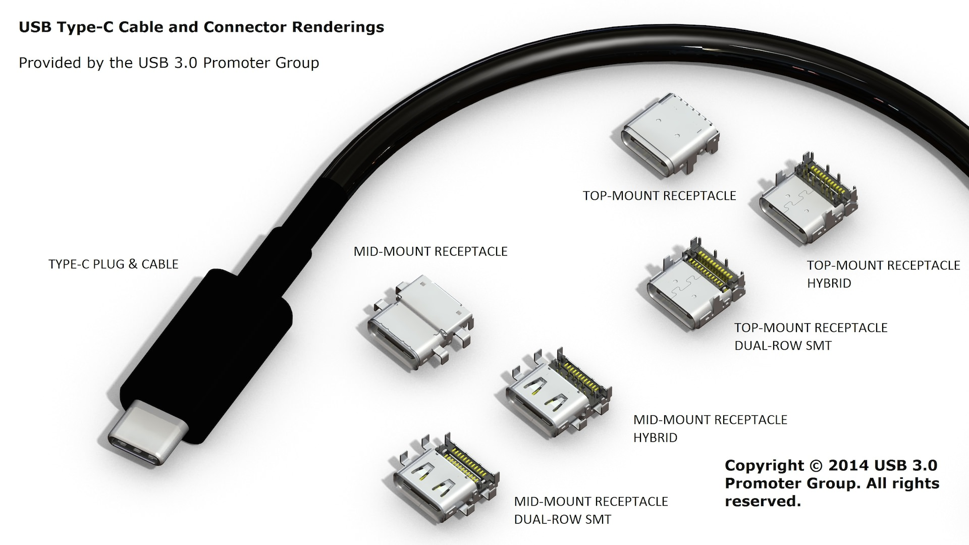 USB Type-C cable and connectors