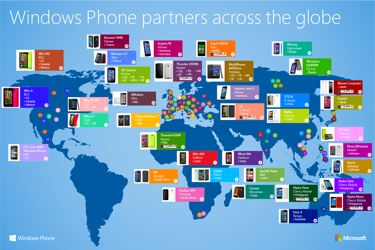 Microsoft partners with global manufacturers gumiabroncs Choice Image