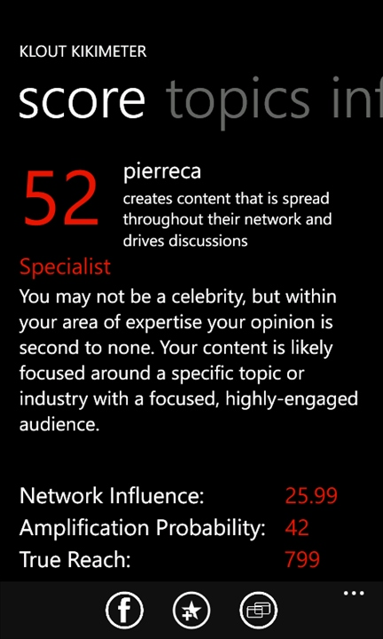 Klout on WP