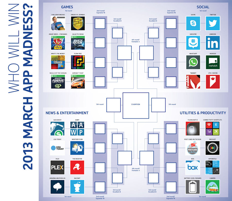 March App Madness