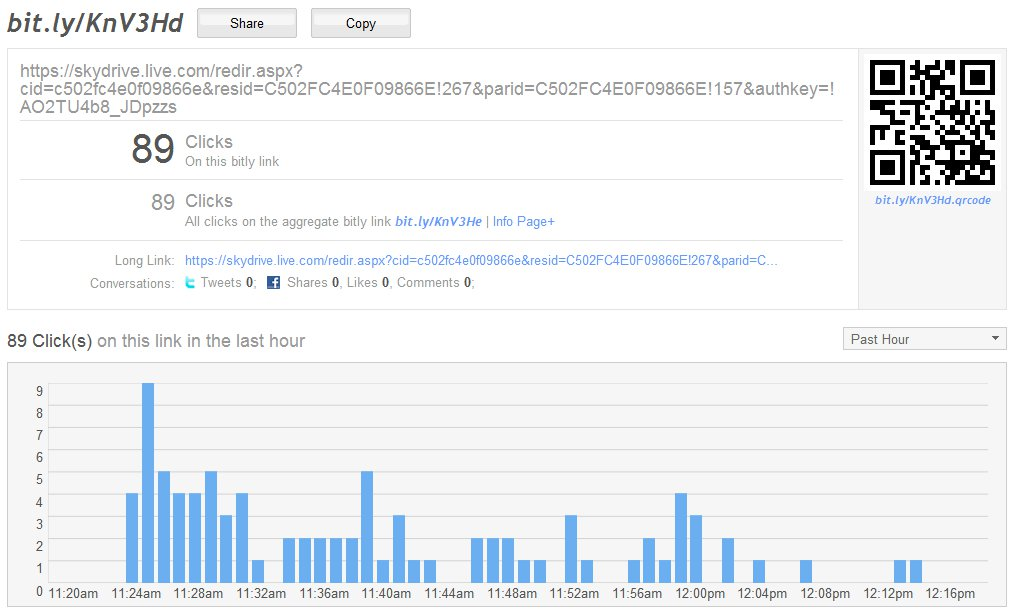 Bit.ly analytics for SkyDrive