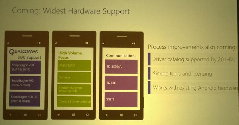 WP hardware
