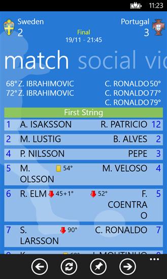 Screenshot, World Cup 2014