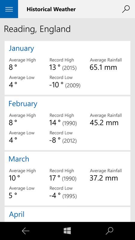Screenshot, Weather