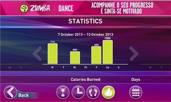 Screenshot, Zumba Dance