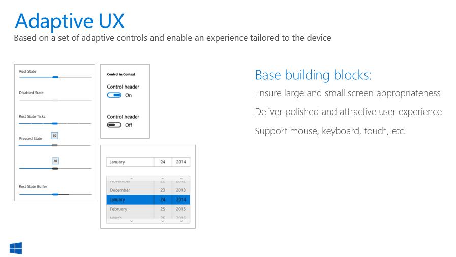 Adaptive UX