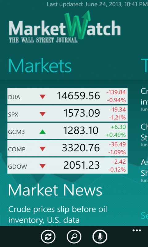 MarketWatch app delivers financial news to Windows Phone 8 Marketwatch News